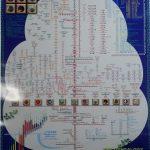ポスター「イエスキリスト」の系図(大)
